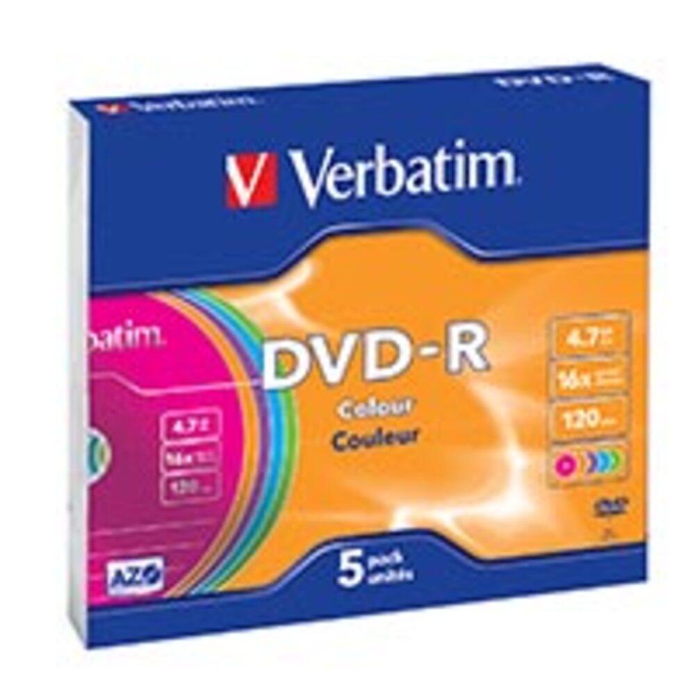 CD/DVD/Bluray